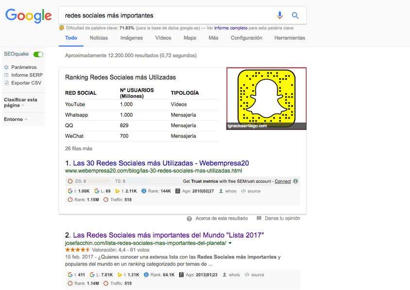 funcionalidad serp de google
